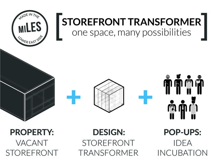 miles_storefront_transformer_2